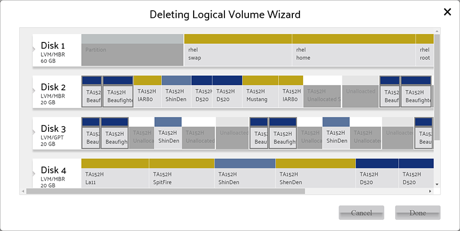 Delete Logical Volume wizard