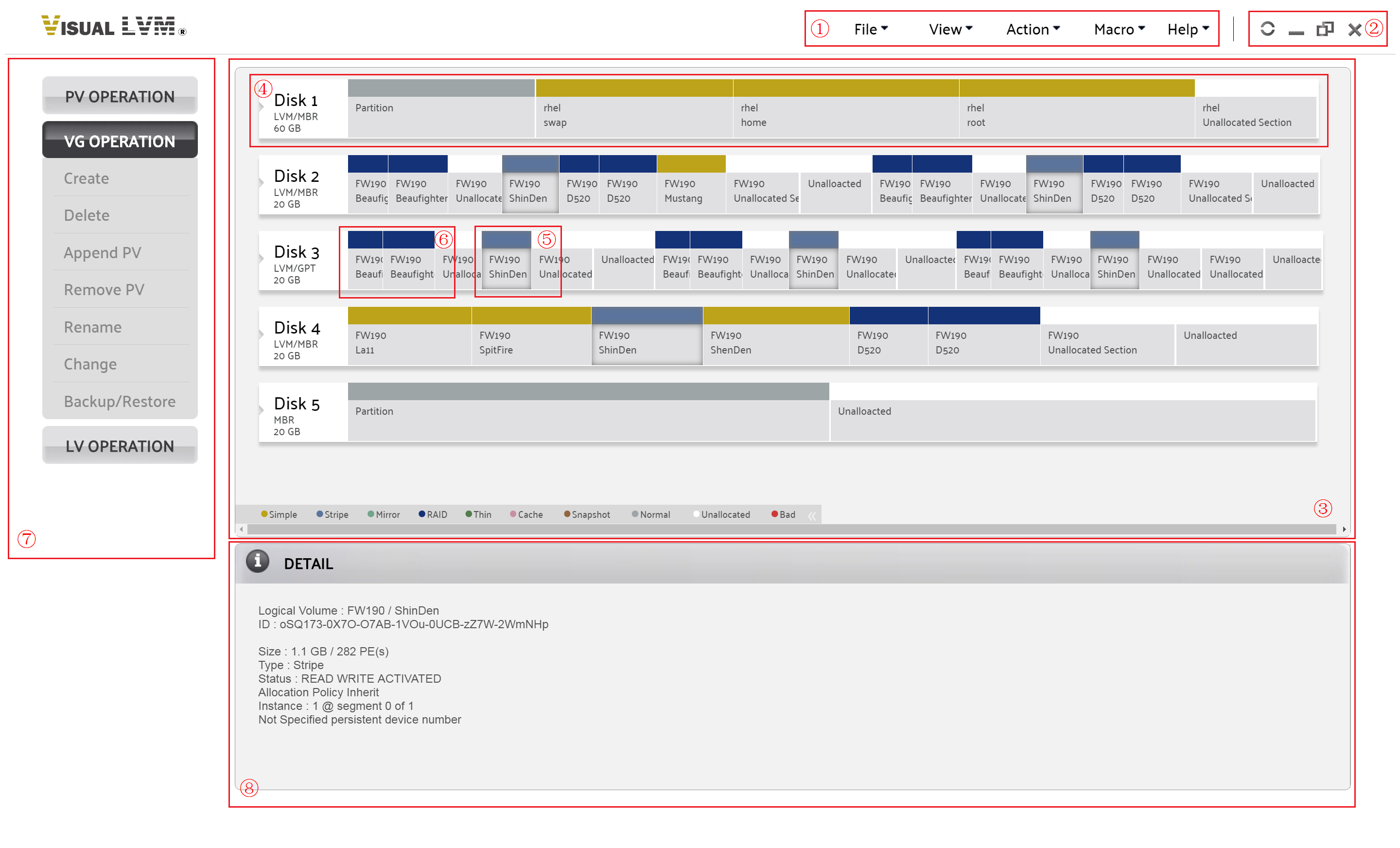 The main panel of Visual LVM